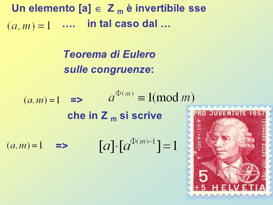 Un elemento [a]  Z m è invertibile sse